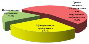 Отч-2013 2